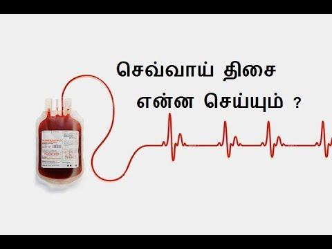 Rahu ketu dosham in tamil | Blog